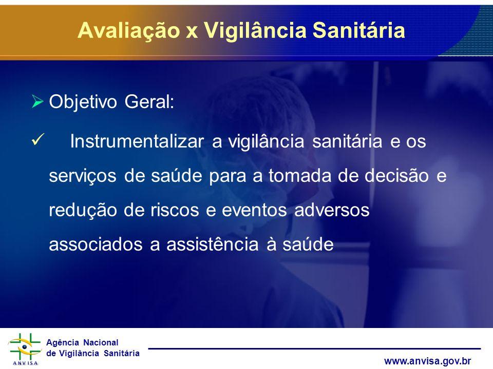Avaliação x Vigilância Sanitária