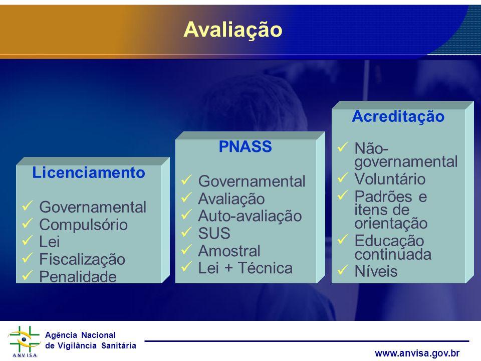 Avaliação Acreditação Não-governamental PNASS Voluntário