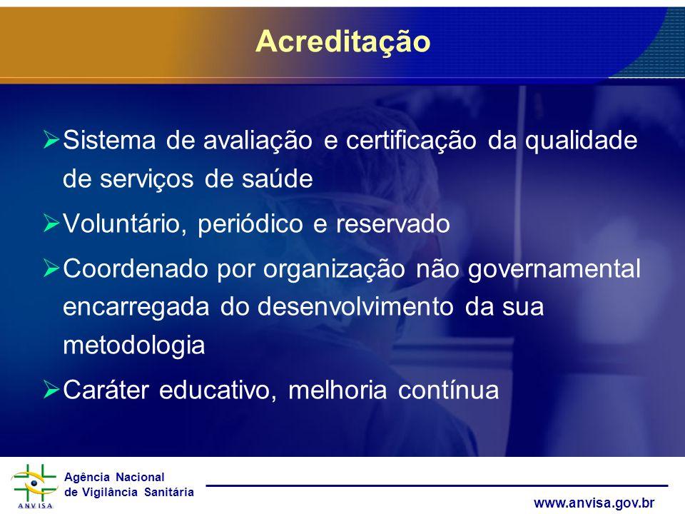 Acreditação Sistema de avaliação e certificação da qualidade de serviços de saúde. Voluntário, periódico e reservado.