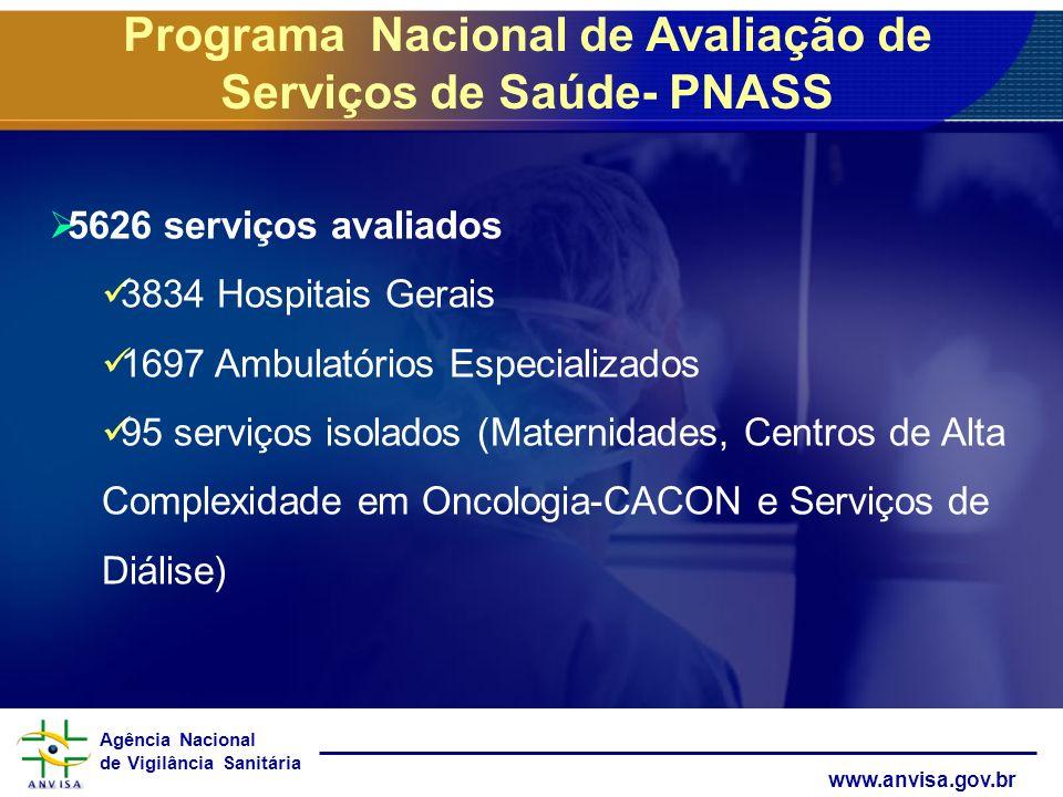 Programa Nacional de Avaliação de Serviços de Saúde- PNASS