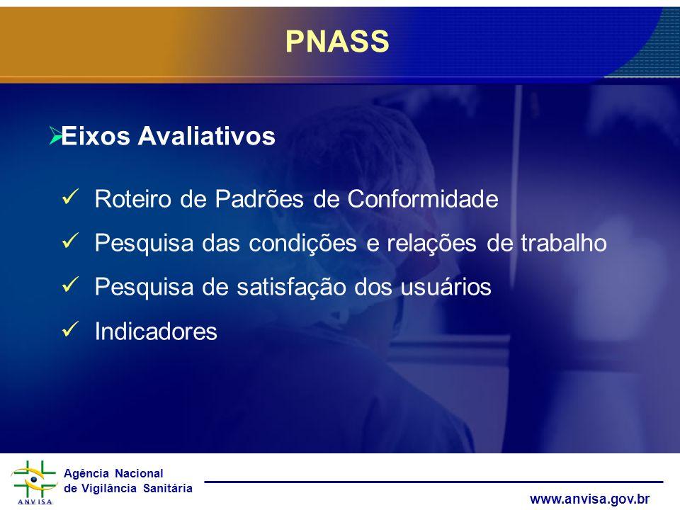 PNASS Eixos Avaliativos Roteiro de Padrões de Conformidade