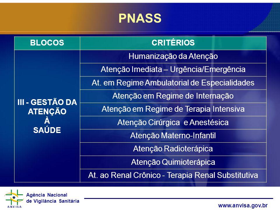 PNASS BLOCOS CRITÉRIOS III - GESTÃO DA ATENÇÃO À SAÚDE