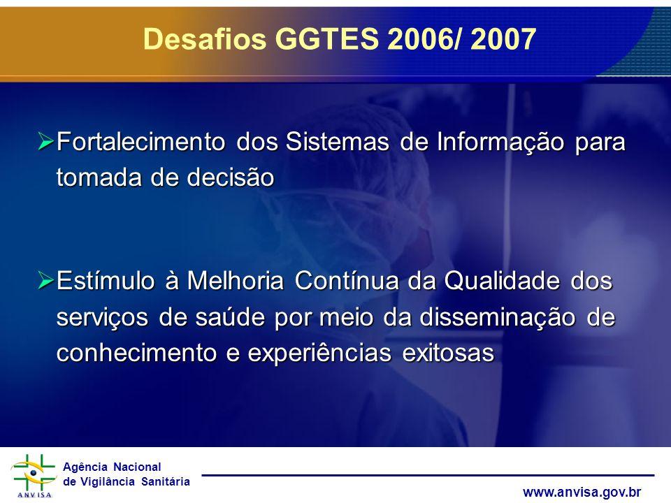 Desafios GGTES 2006/ 2007 Fortalecimento dos Sistemas de Informação para tomada de decisão.