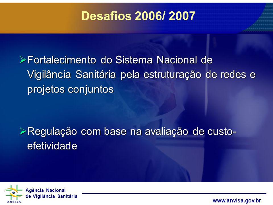 Desafios 2006/ 2007 Fortalecimento do Sistema Nacional de Vigilância Sanitária pela estruturação de redes e projetos conjuntos.