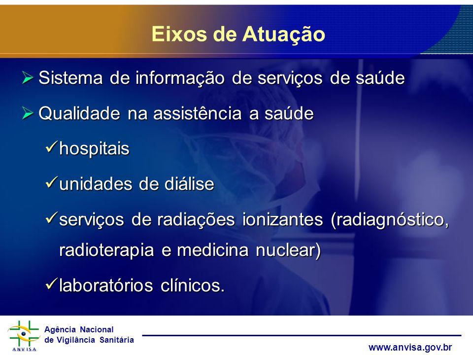 Eixos de Atuação Sistema de informação de serviços de saúde
