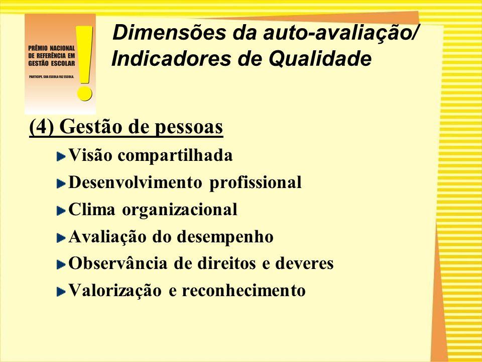 Dimensões da auto-avaliação/ Indicadores de Qualidade
