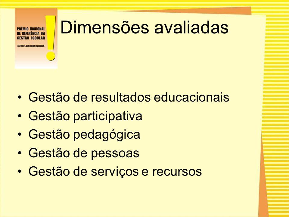 Dimensões avaliadas Gestão de resultados educacionais