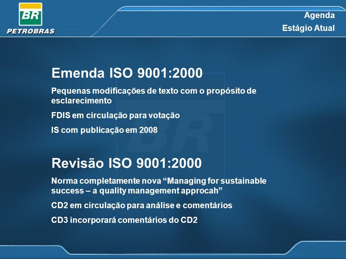 Emenda ISO 9001:2000 Revisão ISO 9001:2000 Agenda Estágio Atual