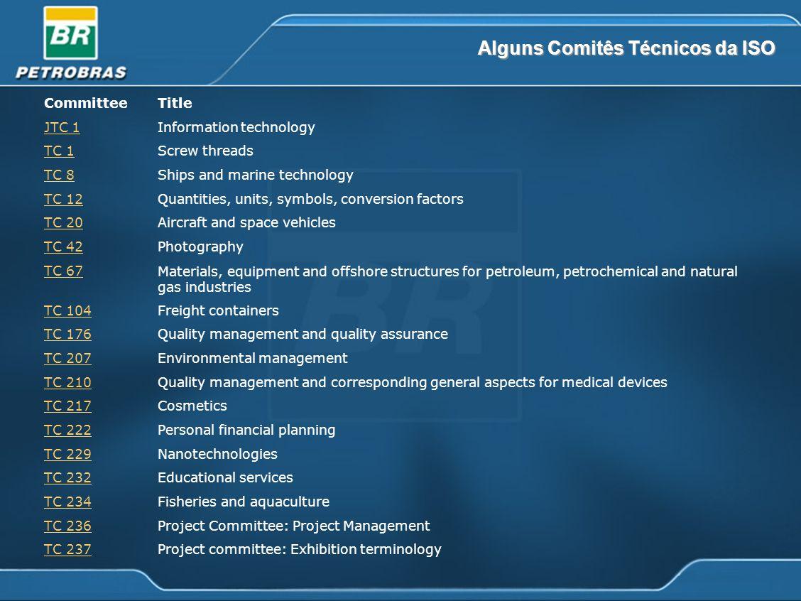 Alguns Comitês Técnicos da ISO