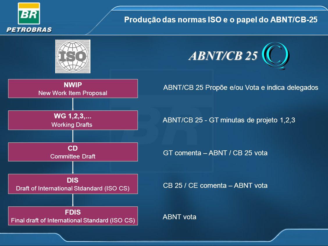 Produção das normas ISO e o papel do ABNT/CB-25