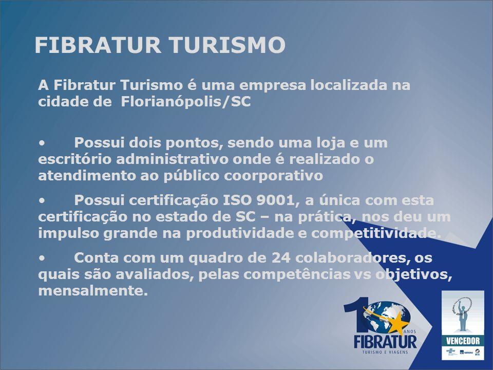 FIBRATUR TURISMO A Fibratur Turismo é uma empresa localizada na cidade de Florianópolis/SC.