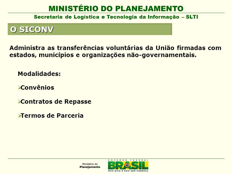 O SICONV Administra as transferências voluntárias da União firmadas com estados, municípios e organizações não-governamentais.