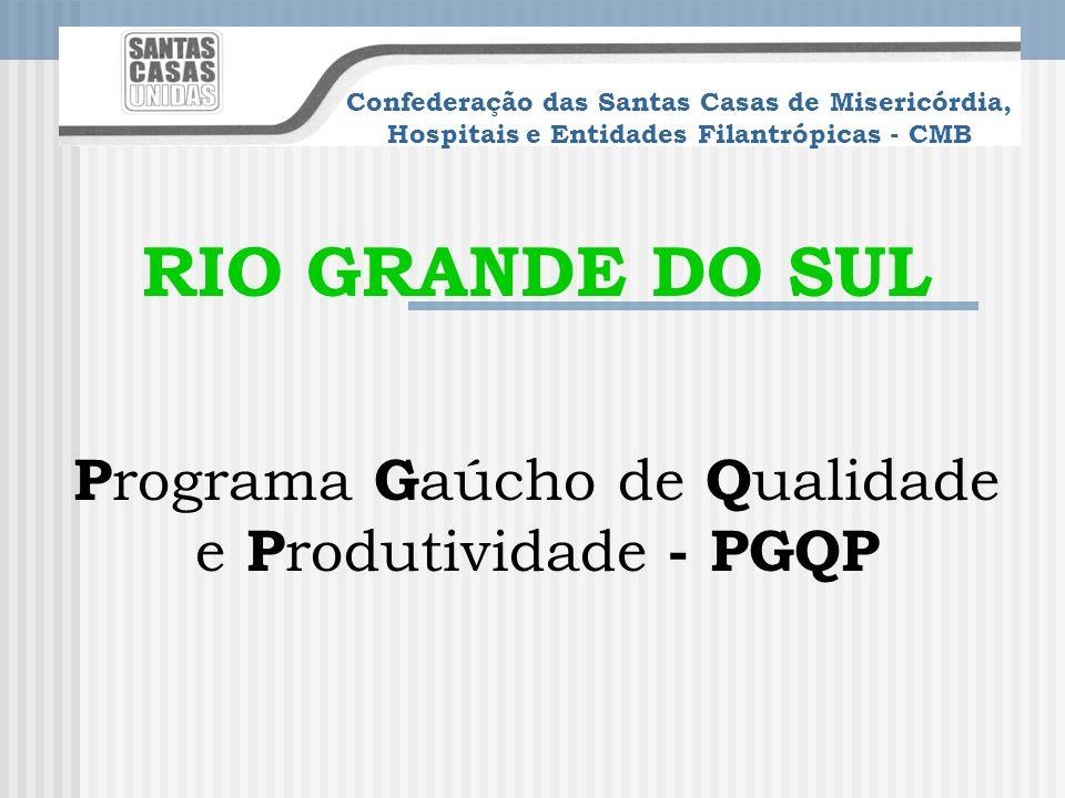 Programa Gaúcho de Qualidade e Produtividade - PGQP