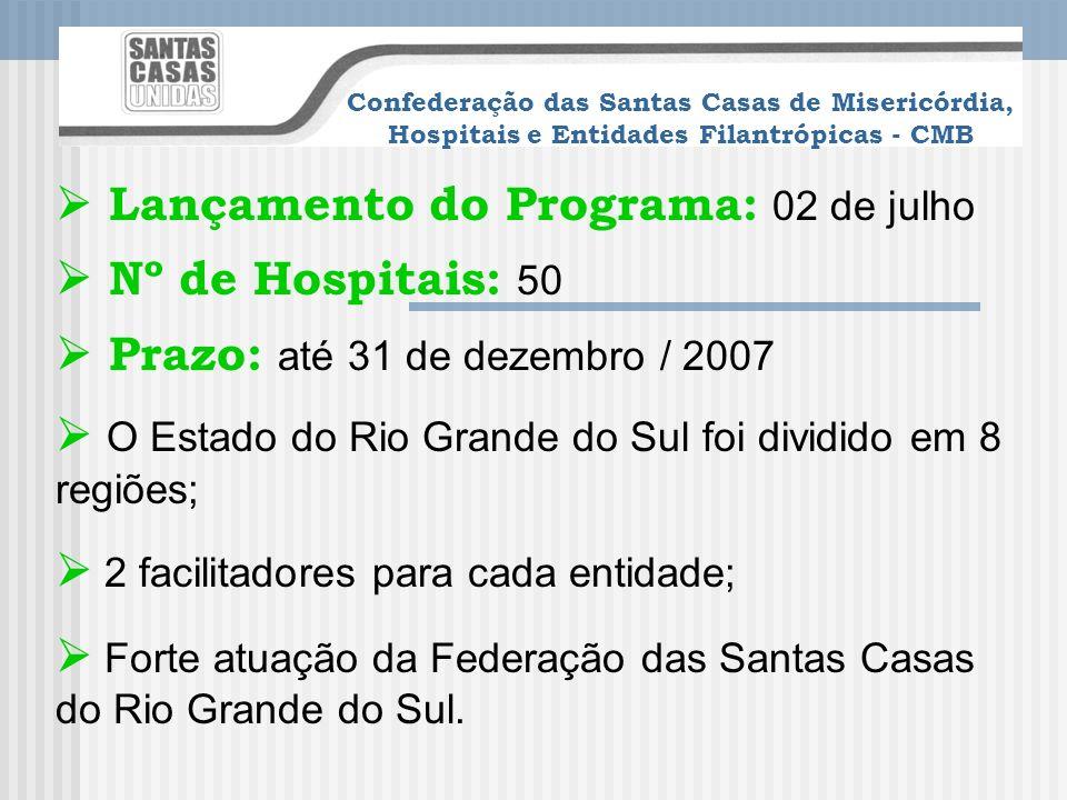  Lançamento do Programa: 02 de julho  Nº de Hospitais: 50