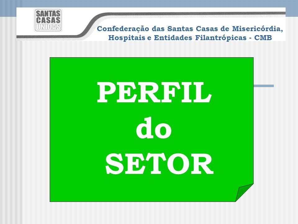 Confederação das Santas Casas de Misericórdia, Hospitais e Entidades Filantrópicas - CMB