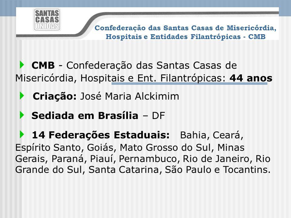  Criação: José Maria Alckimim  Sediada em Brasília – DF