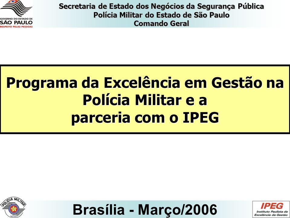 Secretaria de Estado dos Negócios da Segurança Pública