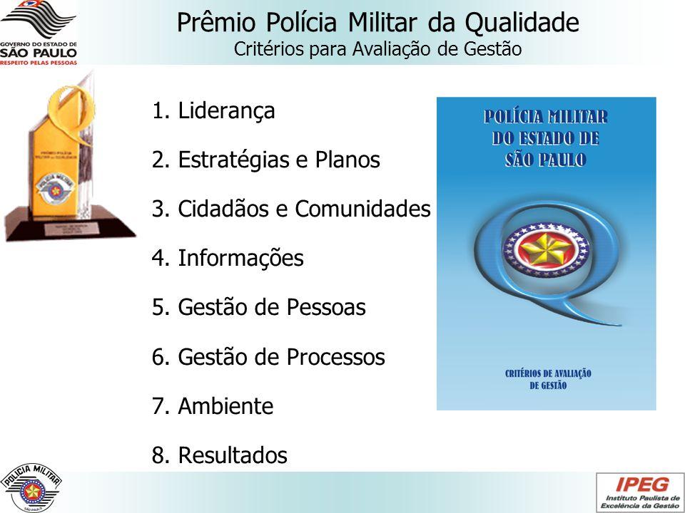 Prêmio Polícia Militar da Qualidade Critérios para Avaliação de Gestão