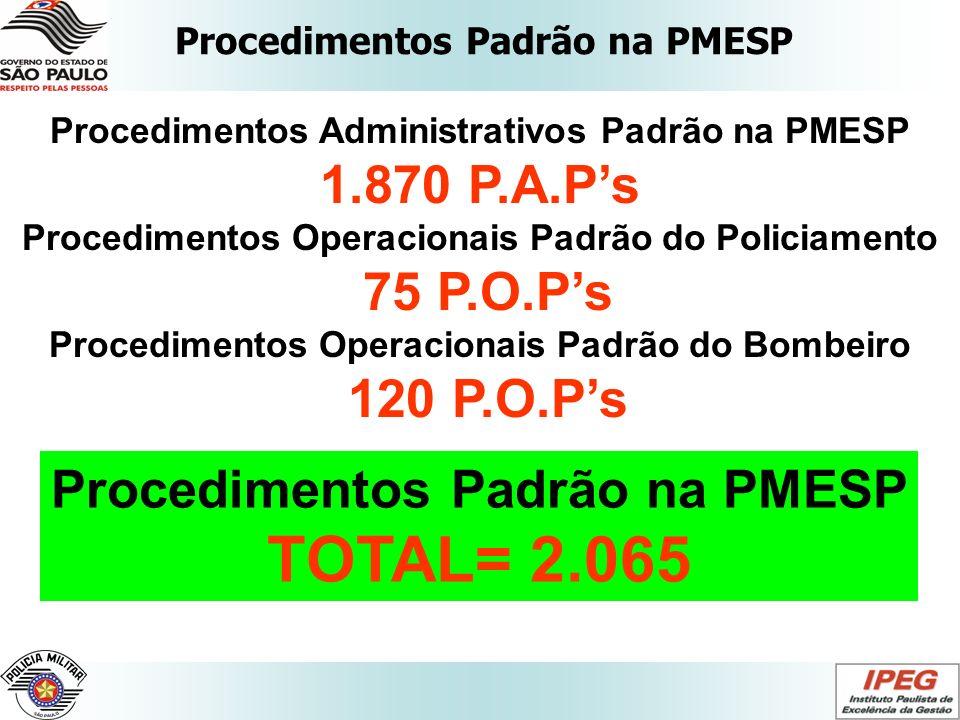 TOTAL= 2.065 1.870 P.A.P's 75 P.O.P's 120 P.O.P's