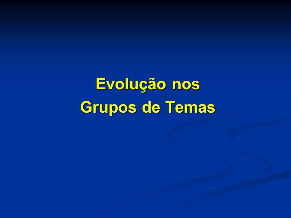 Evolução nos Grupos de Temas