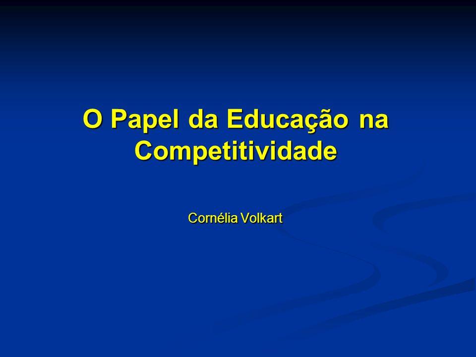 O Papel da Educação na Competitividade