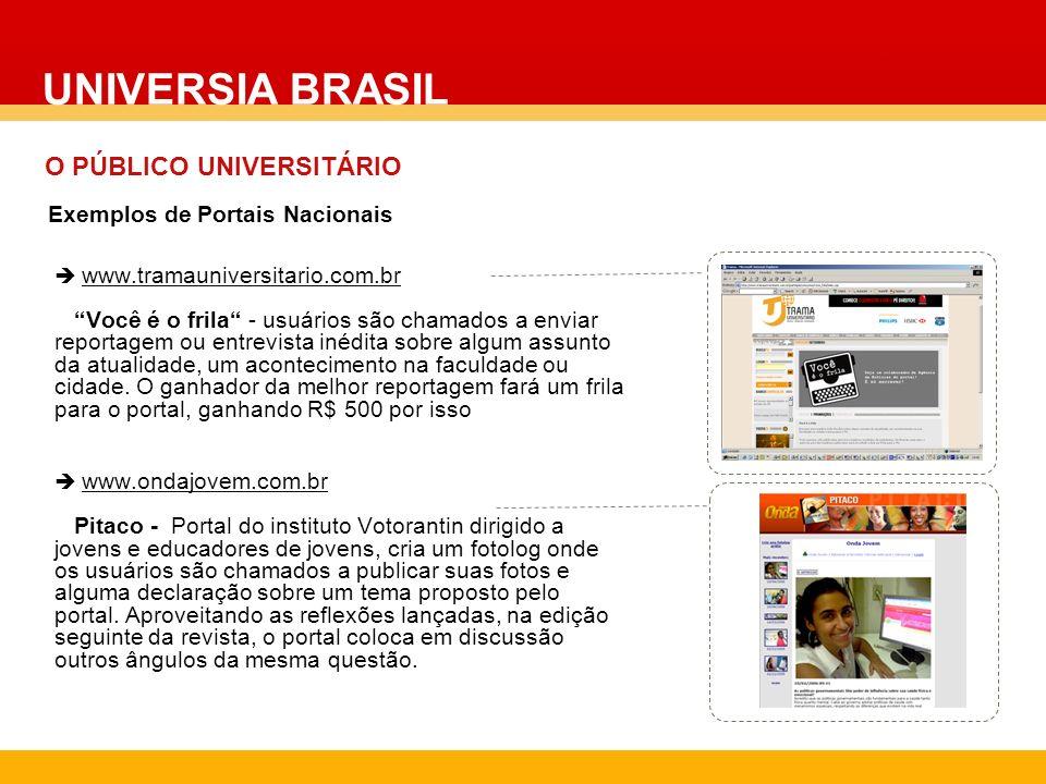 UNIVERSIA BRASIL O PÚBLICO UNIVERSITÁRIO Exemplos de Portais Nacionais