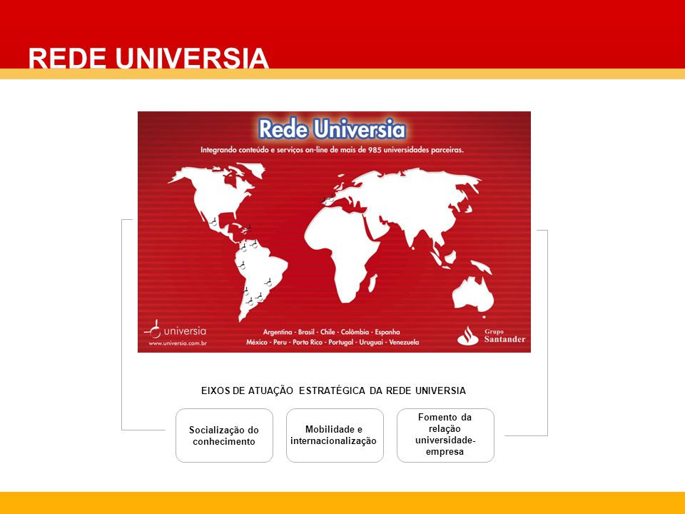 REDE UNIVERSIA EIXOS DE ATUAÇÃO ESTRATÉGICA DA REDE UNIVERSIA