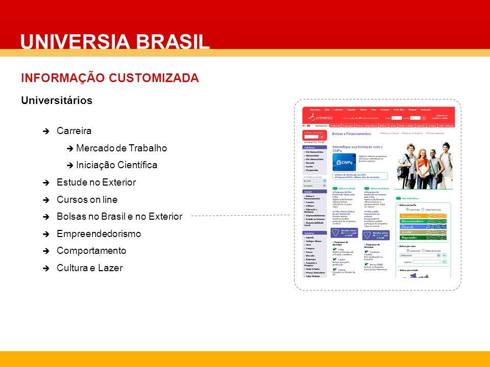 UNIVERSIA BRASIL INFORMAÇÃO CUSTOMIZADA Universitários COLOCAR FOTO