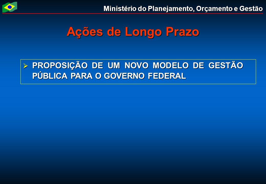 Ações de Longo Prazo PROPOSIÇÃO DE UM NOVO MODELO DE GESTÃO PÚBLICA PARA O GOVERNO FEDERAL