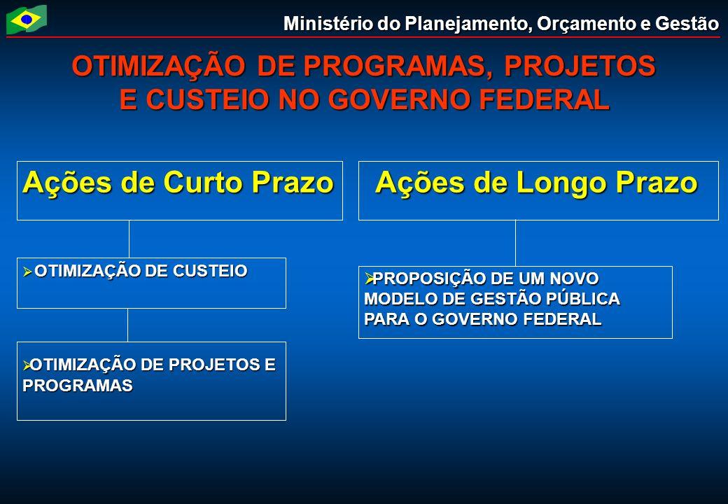 OTIMIZAÇÃO DE PROGRAMAS, PROJETOS E CUSTEIO NO GOVERNO FEDERAL