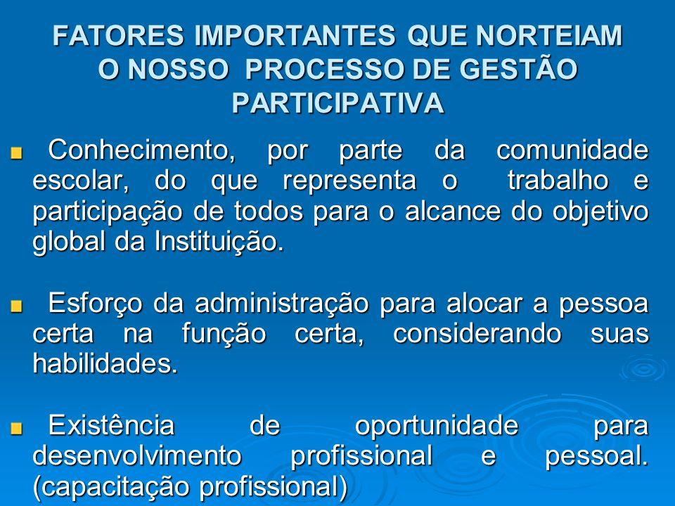 FATORES IMPORTANTES QUE NORTEIAM O NOSSO PROCESSO DE GESTÃO PARTICIPATIVA
