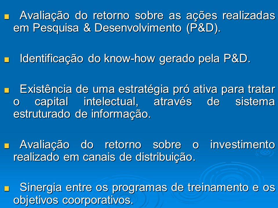 Avaliação do retorno sobre as ações realizadas em Pesquisa & Desenvolvimento (P&D).