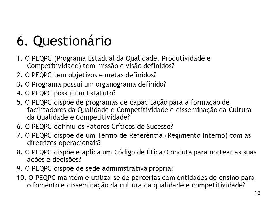 6. Questionário 1. O PEQPC (Programa Estadual da Qualidade, Produtividade e Competitividade) tem missão e visão definidos