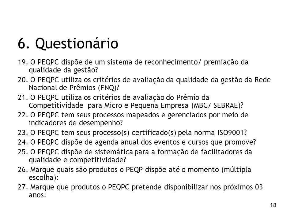 6. Questionário 19. O PEQPC dispõe de um sistema de reconhecimento/ premiação da qualidade da gestão