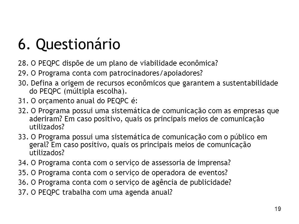 6. Questionário 28. O PEQPC dispõe de um plano de viabilidade econômica 29. O Programa conta com patrocinadores/apoiadores