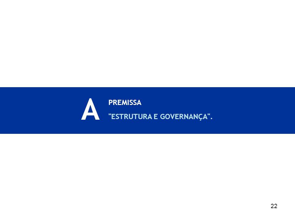 A PREMISSA ESTRUTURA E GOVERNANÇA .