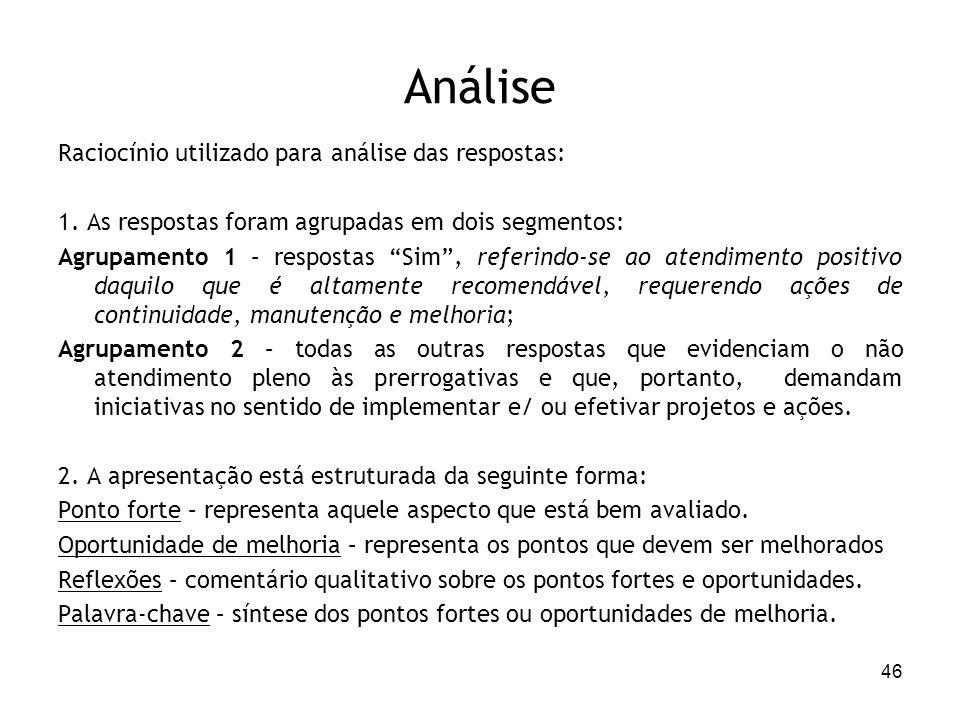 Análise Raciocínio utilizado para análise das respostas: