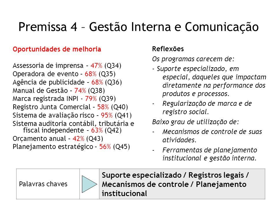 Premissa 4 – Gestão Interna e Comunicação