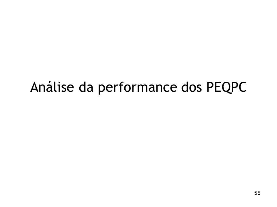 Análise da performance dos PEQPC