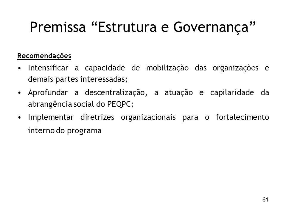 Premissa Estrutura e Governança