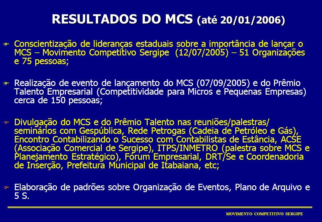 RESULTADOS DO MCS (até 20/01/2006)