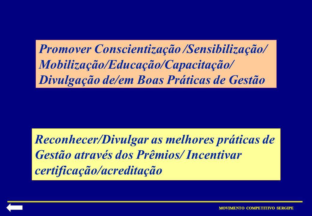 Promover Conscientização /Sensibilização/ Mobilização/Educação/Capacitação/ Divulgação de/em Boas Práticas de Gestão