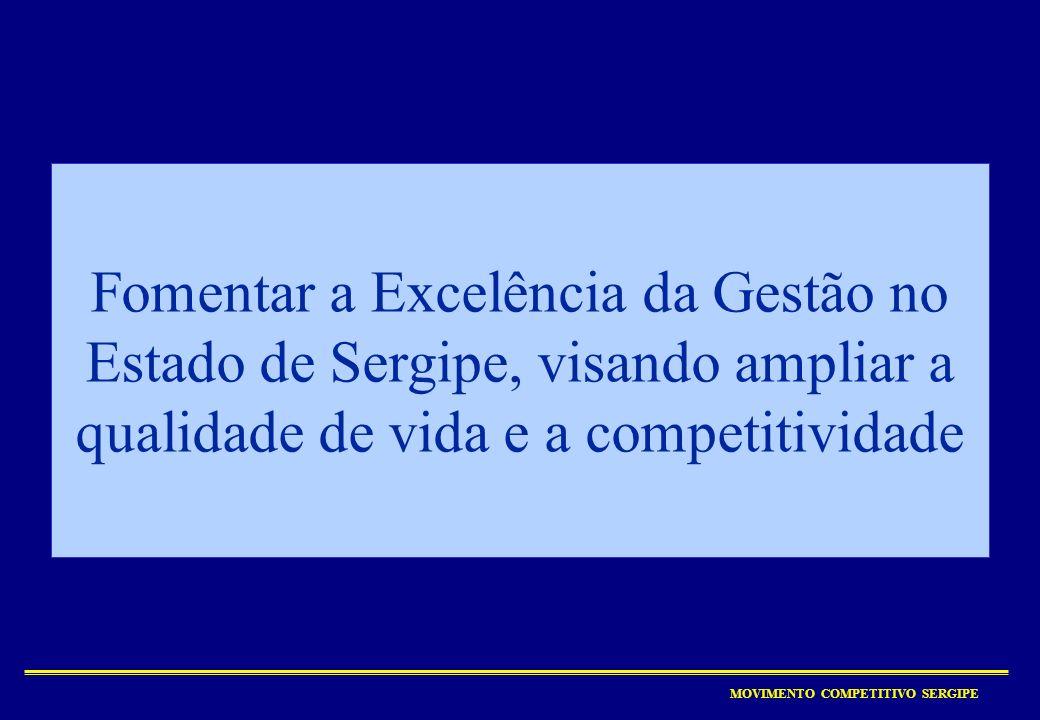 Fomentar a Excelência da Gestão no Estado de Sergipe, visando ampliar a qualidade de vida e a competitividade