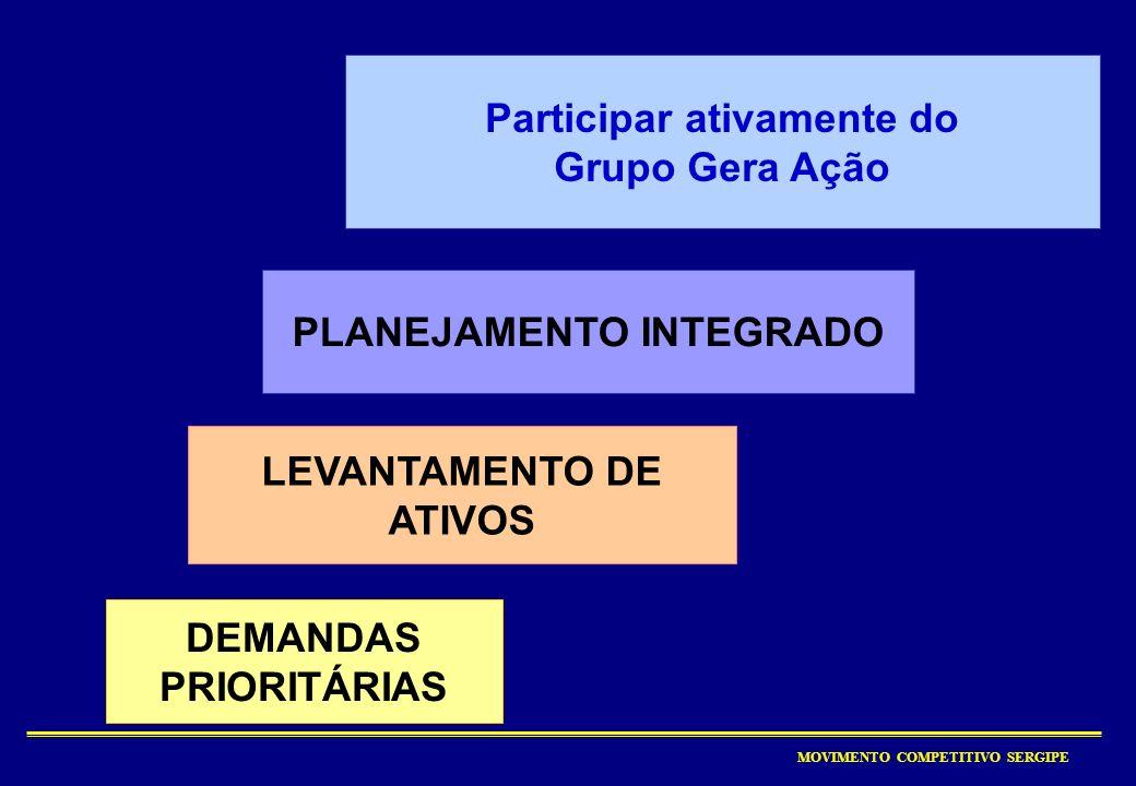 Participar ativamente do Grupo Gera Ação