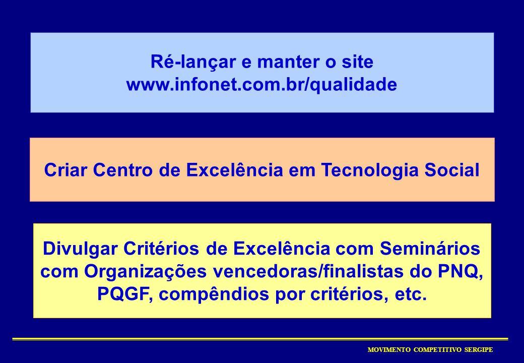 Ré-lançar e manter o site www.infonet.com.br/qualidade