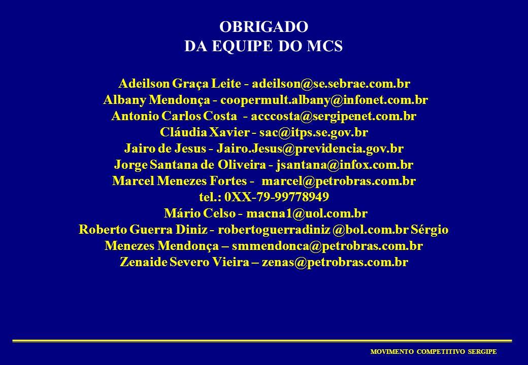 OBRIGADO DA EQUIPE DO MCS Adeilson Graça Leite - adeilson@se. sebrae