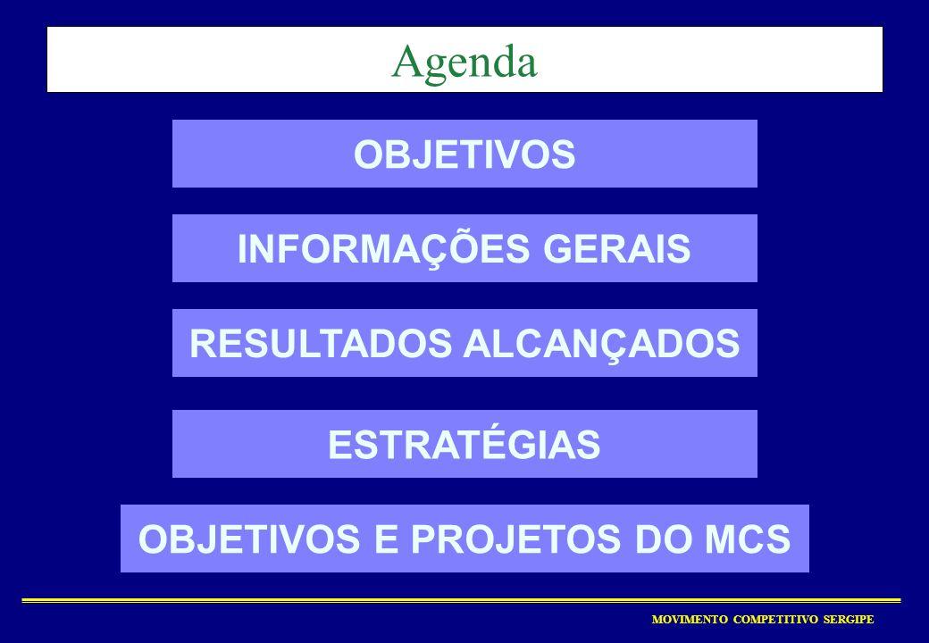 RESULTADOS ALCANÇADOS OBJETIVOS E PROJETOS DO MCS