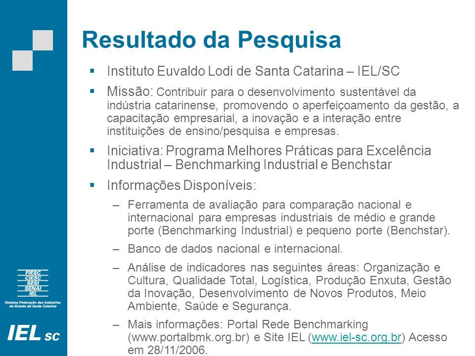 Resultado da Pesquisa Instituto Euvaldo Lodi de Santa Catarina – IEL/SC.