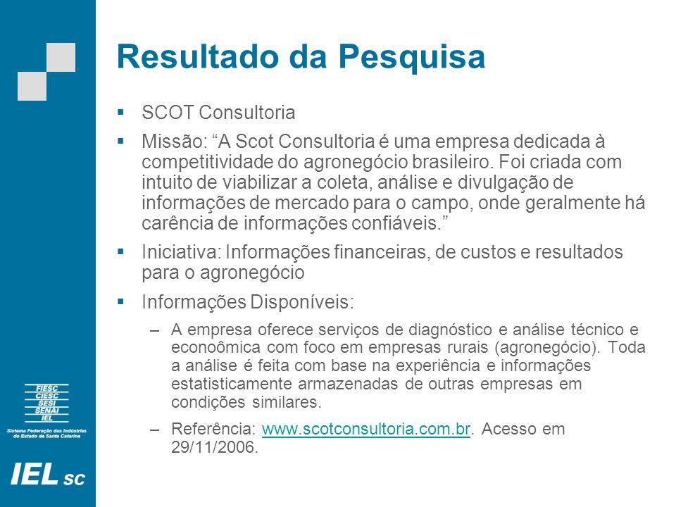 Resultado da Pesquisa SCOT Consultoria