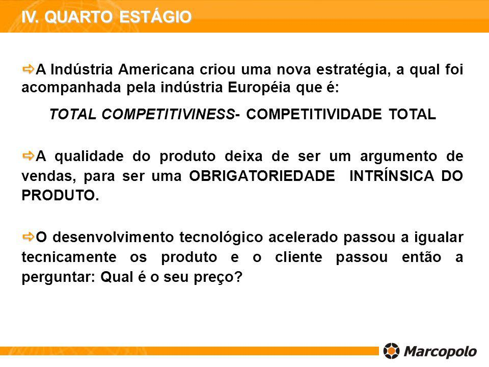 TOTAL COMPETITIVINESS- COMPETITIVIDADE TOTAL